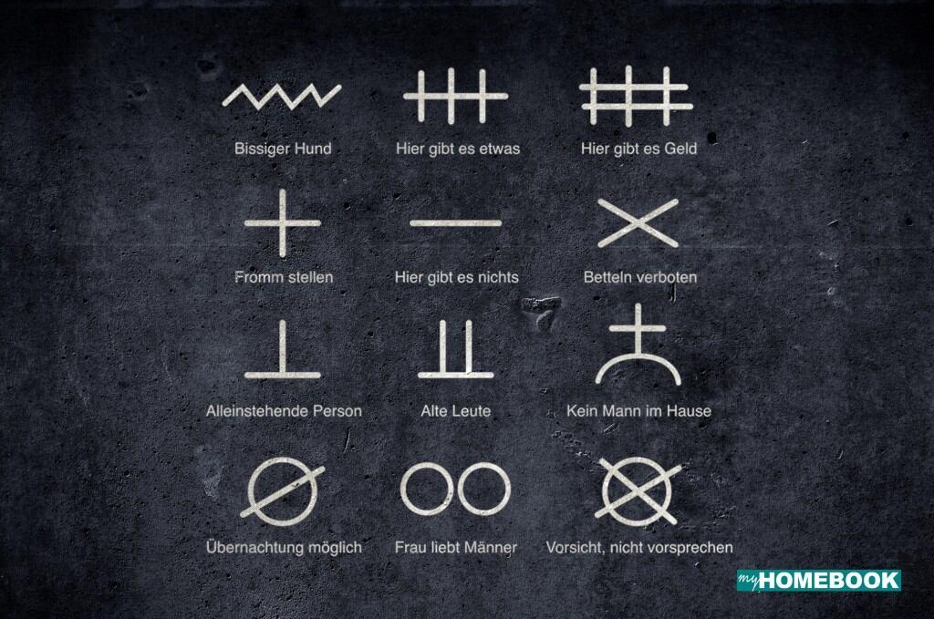 Sehr Gaunerzinken: Was bedeuten die Einbrecher-Symbole? - myHOMEBOOK XZ94