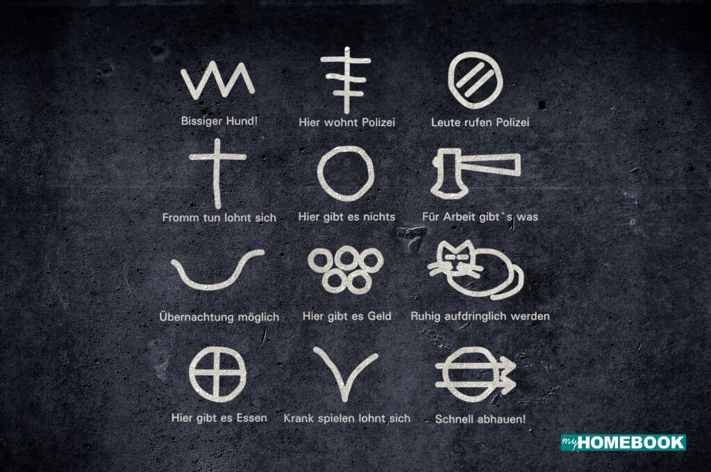Top Gaunerzinken: Was bedeuten die Einbrecher-Symbole? - myHOMEBOOK QH38